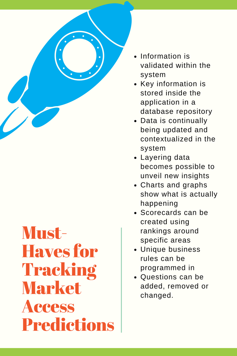 Must-haves for tracking Market Access Predictions.png